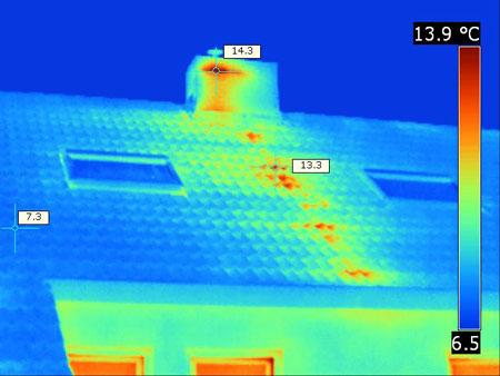 Isolatie problemen van een dak